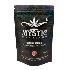 Sour Keys THC Gummies